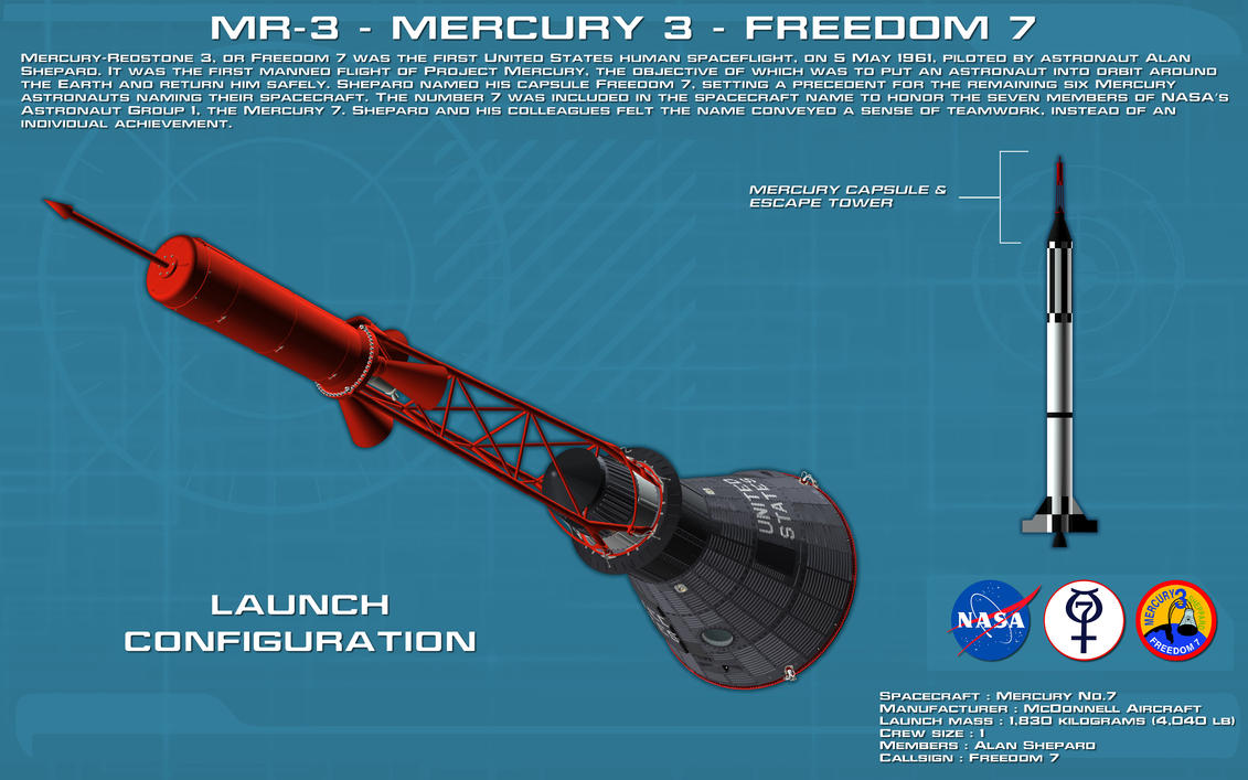 Mercury-Redstone MR-3/Freedom 7 - (05.05.1961) Mr_3_mercury_3_freedom_7_ortho__1___new__by_unusualsuspex-d7rc8s8