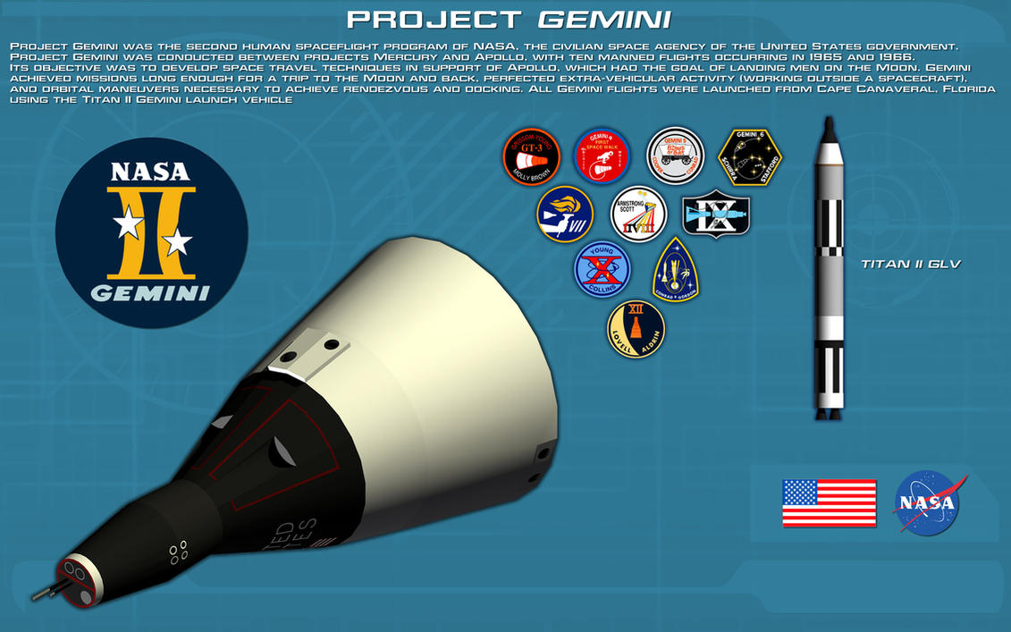 the gemini project Nasagov brings you the latest images, videos and news from america's space agency get the latest updates on nasa missions, watch nasa tv live, and learn about our quest to reveal the unknown and benefit all humankind.