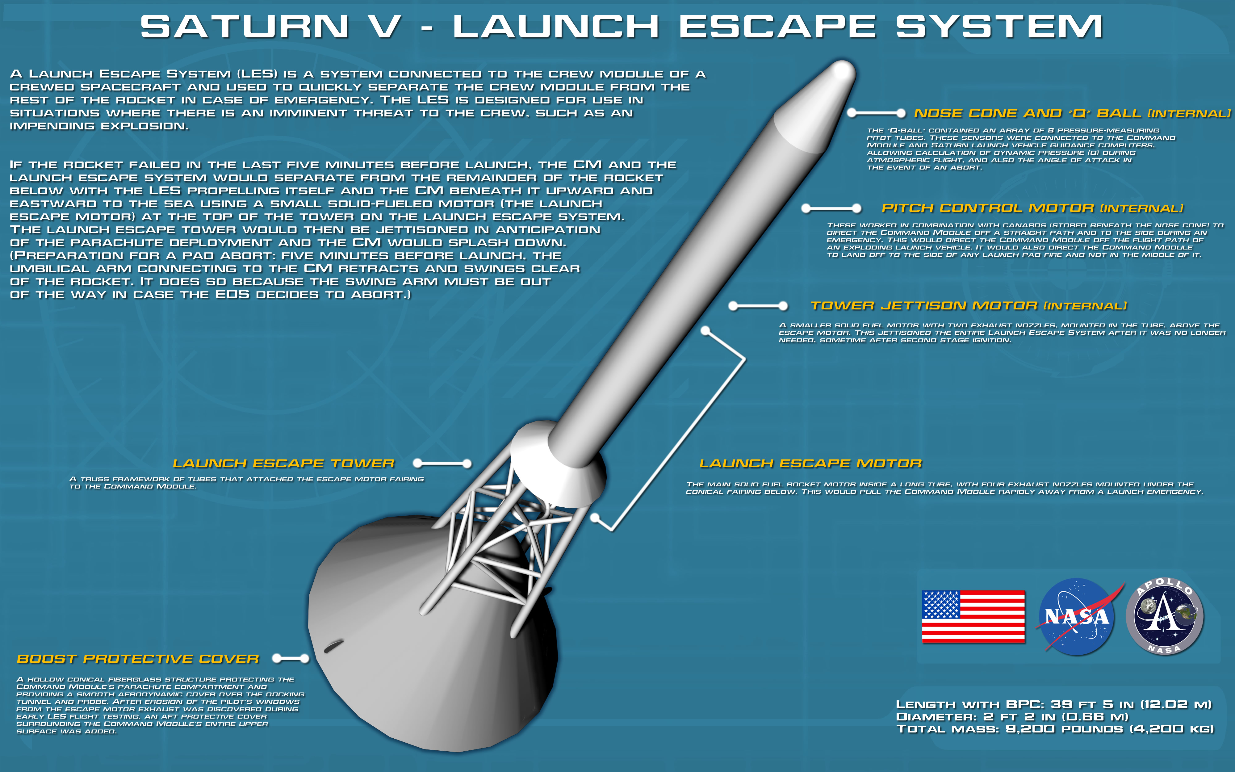 Saturn V Diagram Custom Project Wiring Engine Launch Escape System Tech Readout New By F1 Staging
