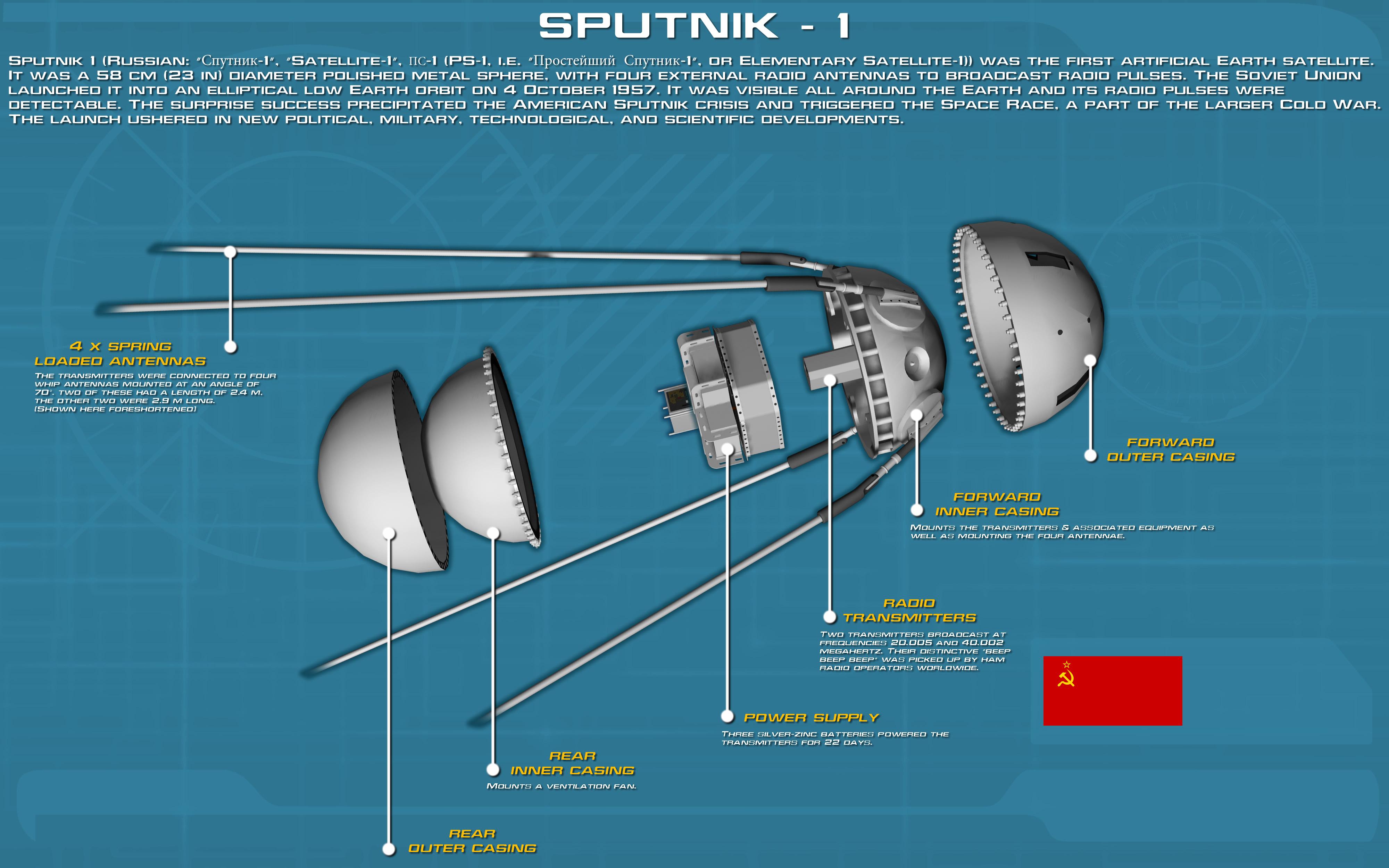 Sputnik-1 Tech Readout [new] by unusualsuspex