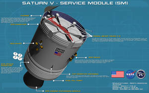 Saturn V Service Module Tech Readout [new] by unusualsuspex