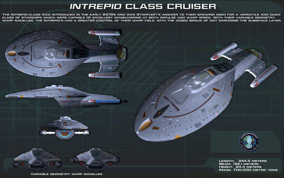 Intrepid Class ortho [New]