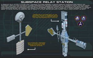 Subspace Relay Tech Readout [New] by unusualsuspex