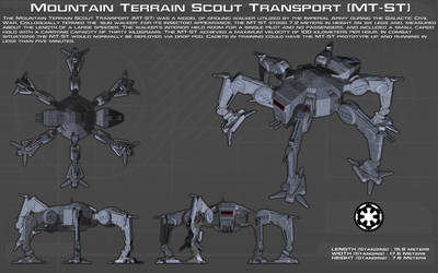 Mountain Terrain Scout Transport ortho [New] by unusualsuspex