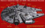 Millennium Falcon Tech Readout [New]