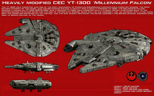 YT-1300 freighter Millennium Falcon ortho [New] by unusualsuspex