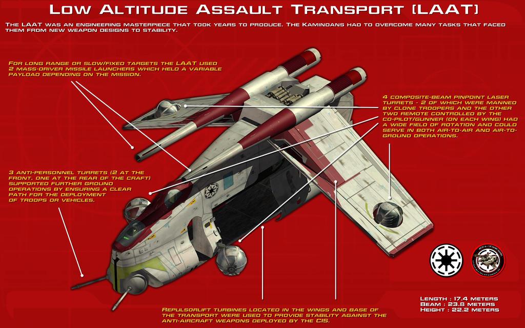 Low Altitude Assault Transport Tech Readout [New] by unusualsuspex