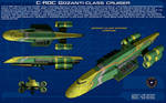 C-ROC Gozanti Cruiser interim upgrade ortho [New]