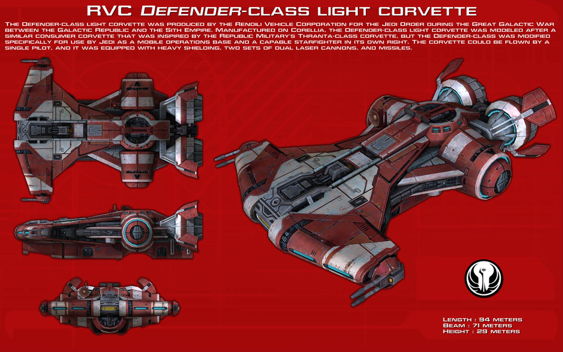 Defender Class Light Corvette Ortho New By Unusualsuspex