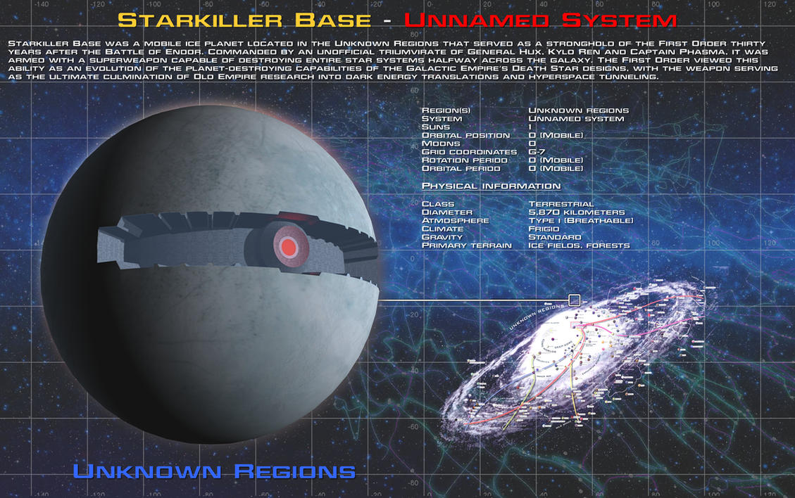Image result for starkiller base