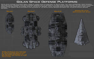 Golan Space Defense Platforms tech readout [New] by unusualsuspex