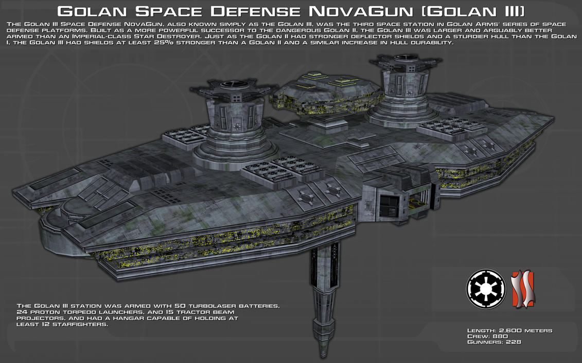 Golan Space Defense NovaGun [Golan III][New] by unusualsuspex