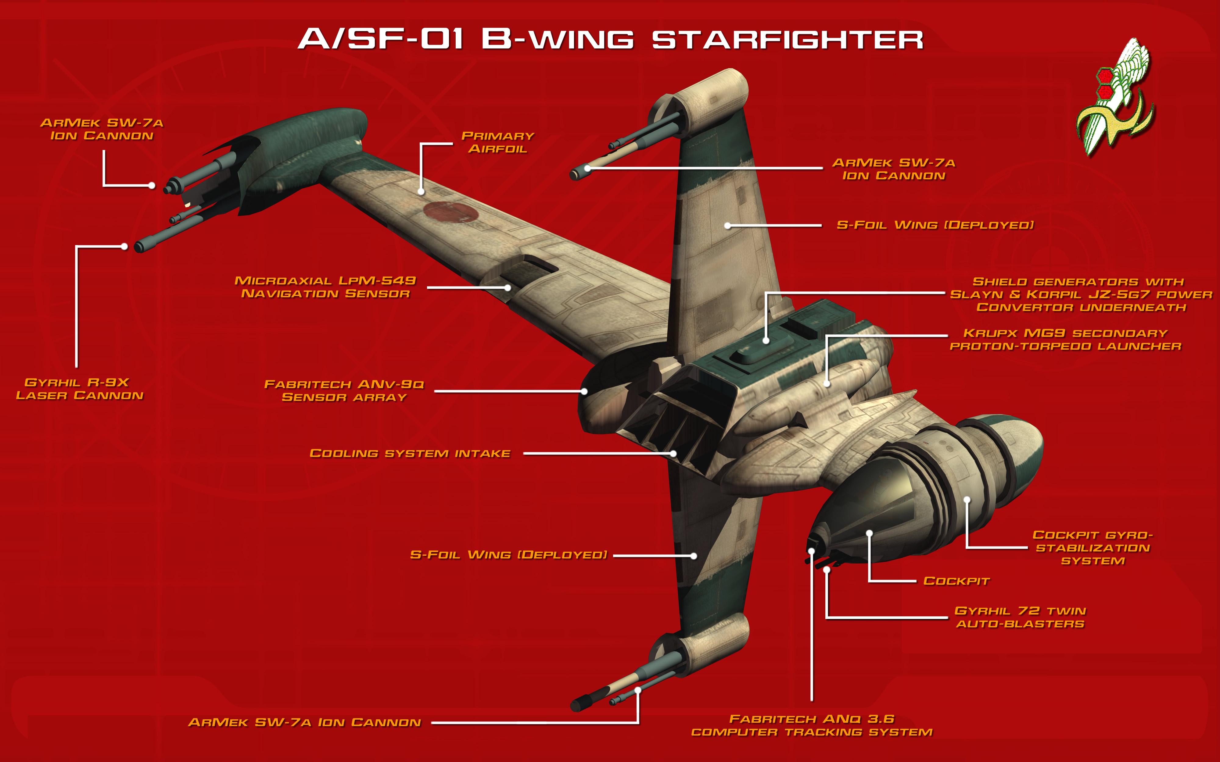b wing