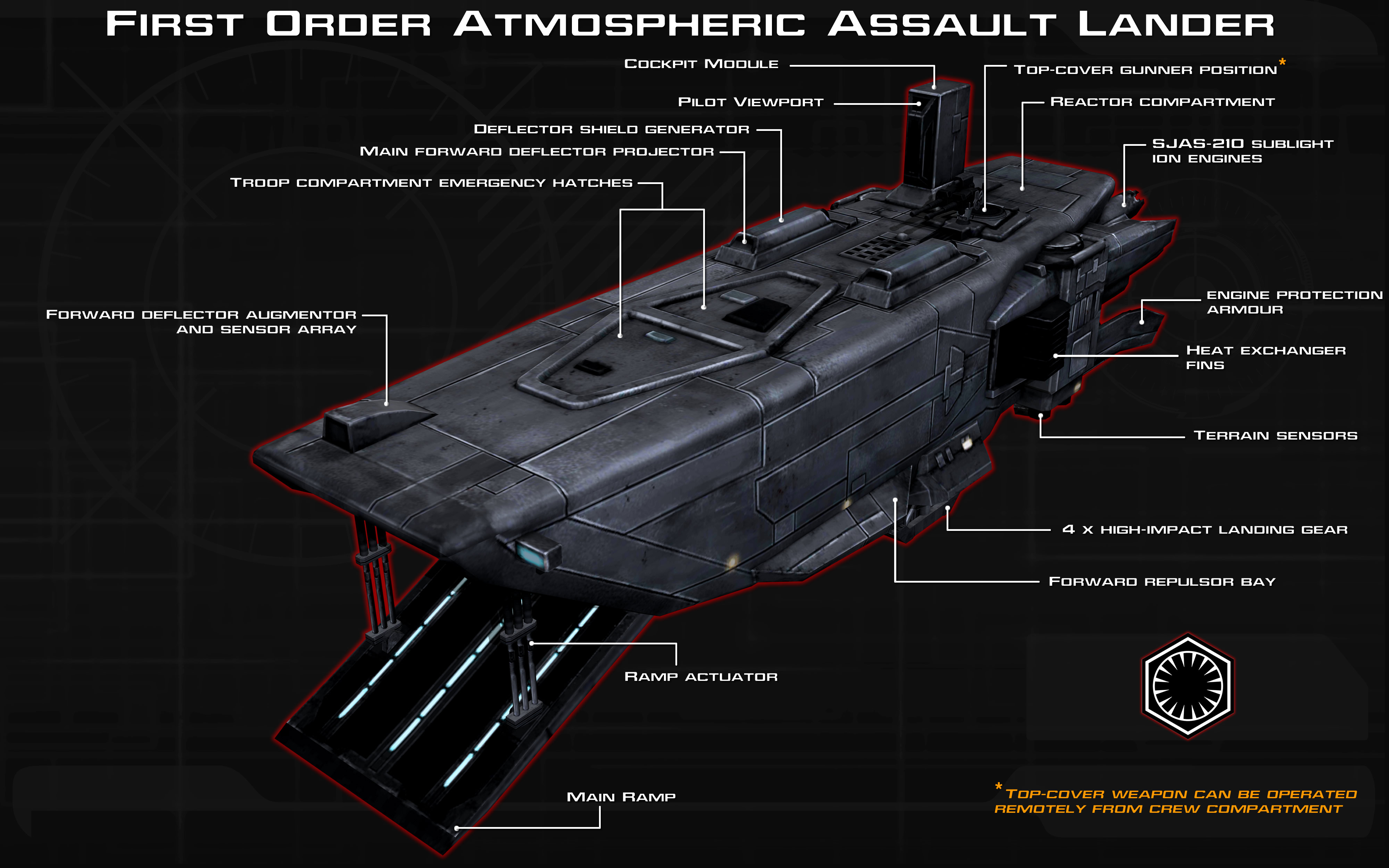 Atmospheric Assault Lander tech readout [New] by unusualsuspex