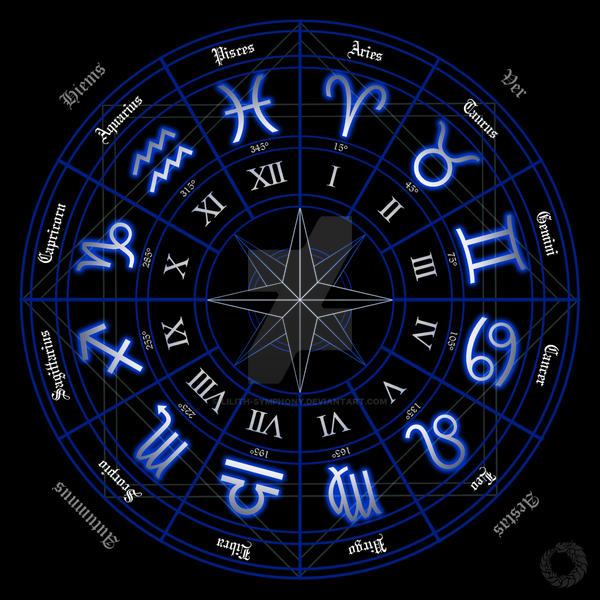 Sun Element Zodiac Sign For Love Compatibility
