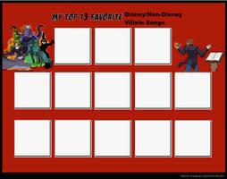 Top 13 Favorite DisneyNonDisney Villain Songs Meme by cartoonfanboyone