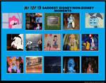 My Top 13 Saddest Disney/Non-Disney Moments