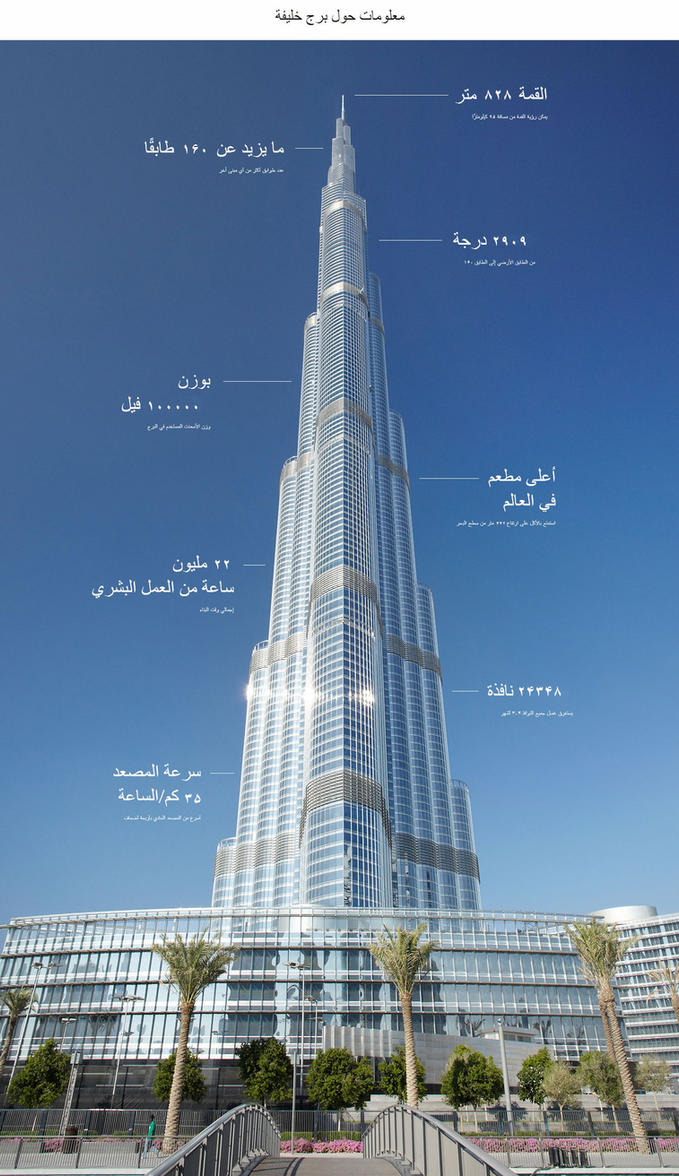 burj khalifa wallpaper 1498x2598gultalibk on deviantart