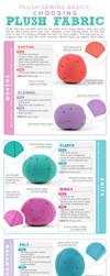 Choosing Plush Fabric Infographic by SewDesuNe
