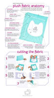 Cutting Plush Fabric Infographic