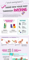 Hand Sew Your Way Through Anything Infographic