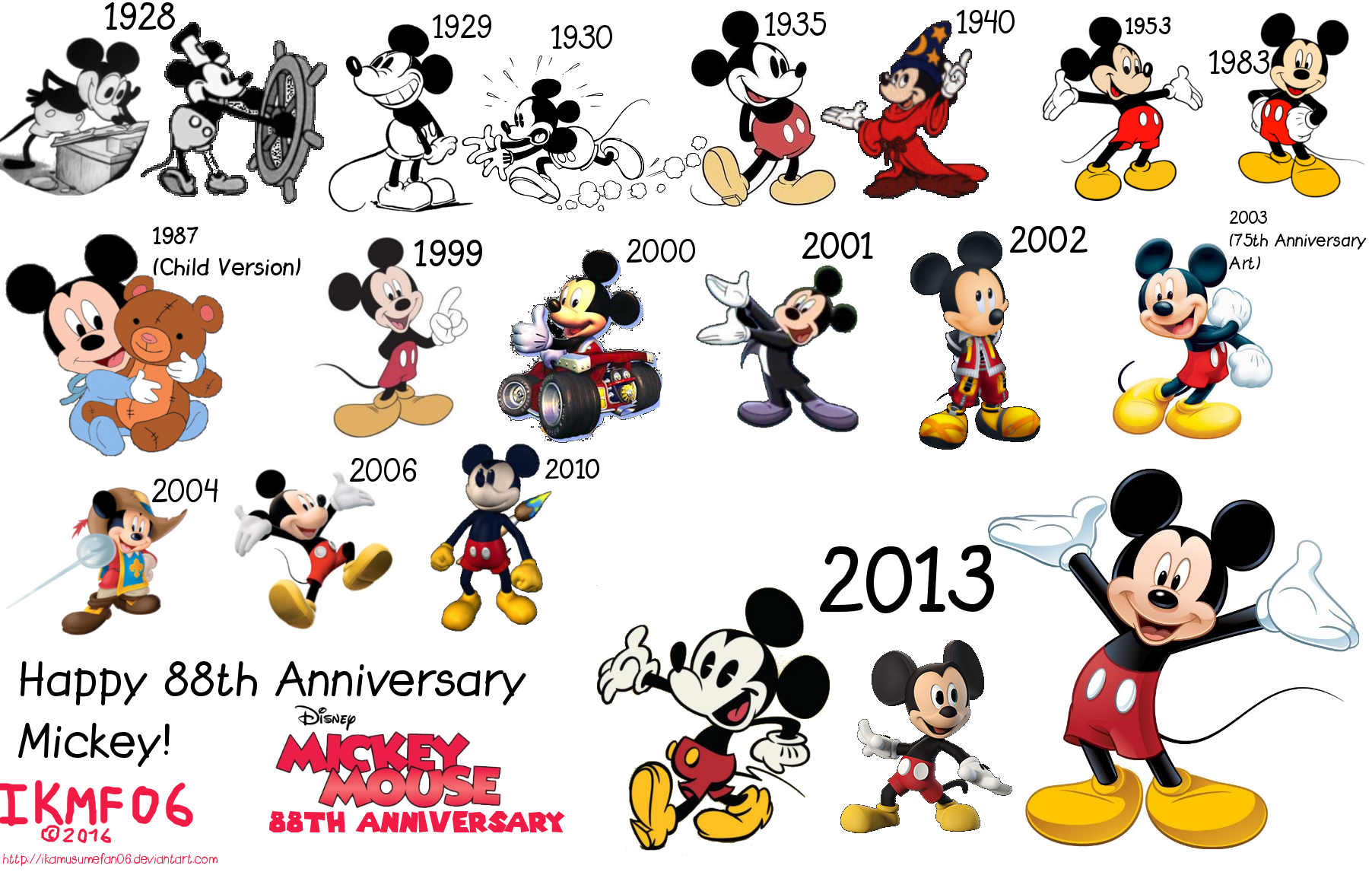 the evolution of mickey mouse 88th anniversary by