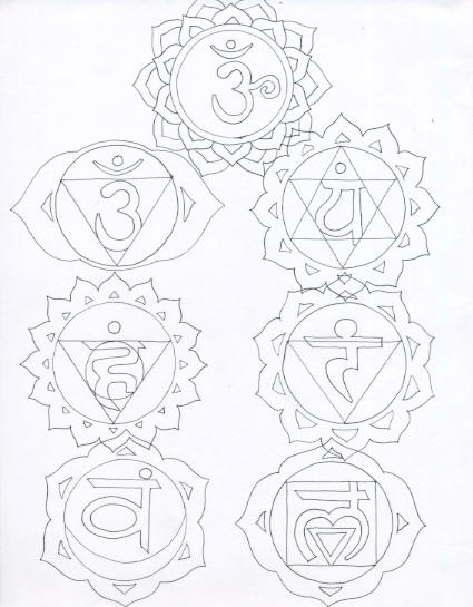 Seven Chakra Symbols by Mollidys on DeviantArt