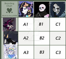 Breeding Chart Skeletons (On Hold)