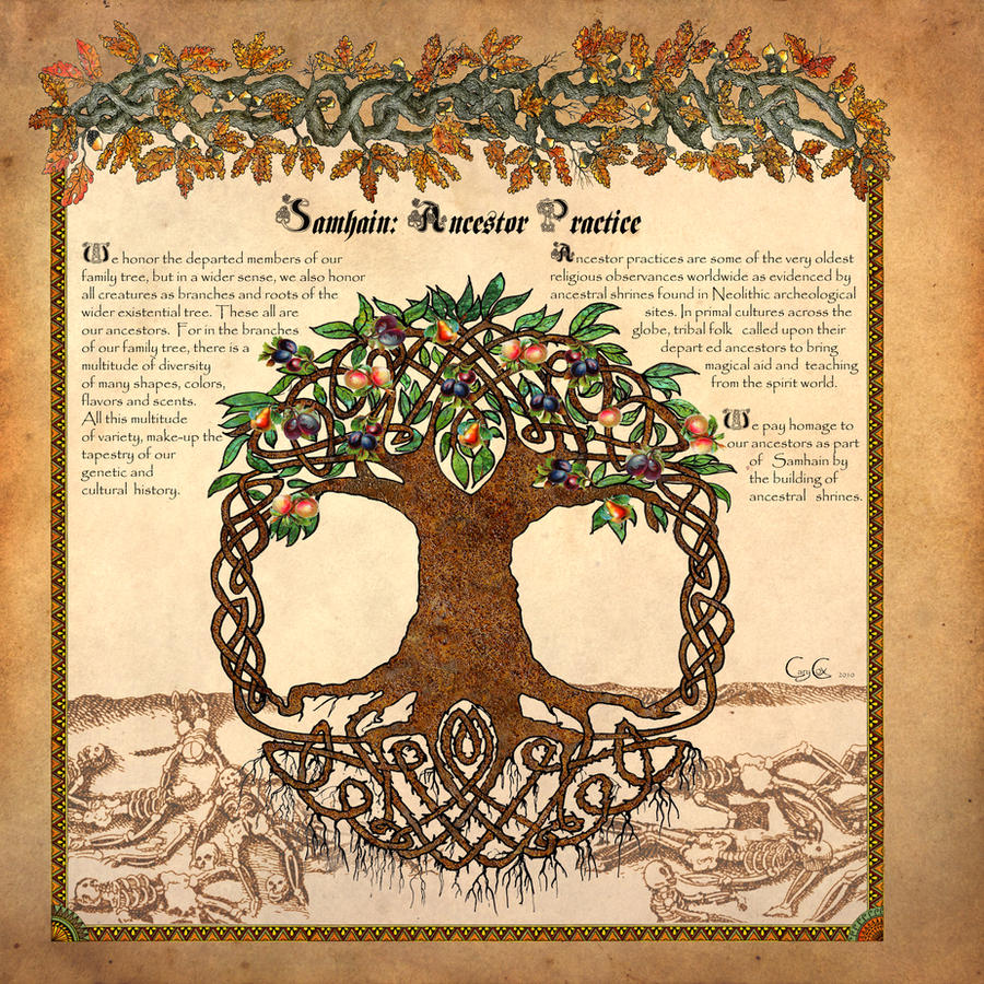 Book of Shadows, Family Hist.