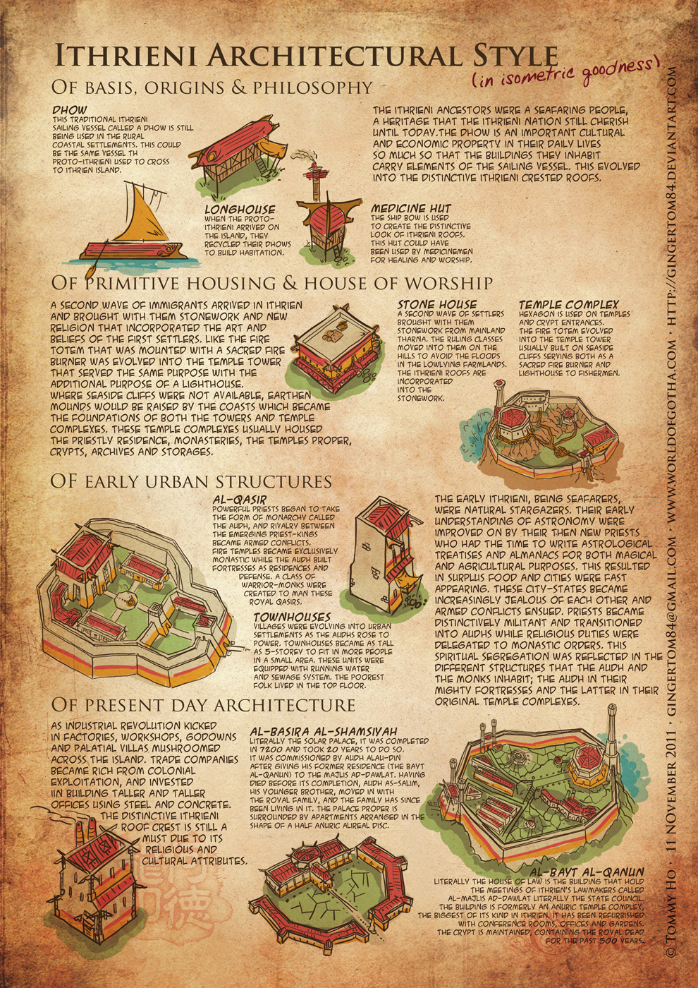 Ithrieni Architecture Diagram by gingertom84