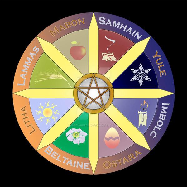 Year Wheel by kodiakdesign