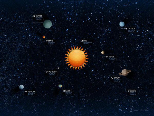 Solar System by vladstudio