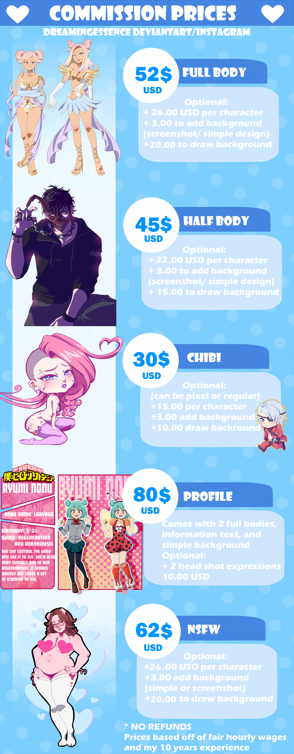 Commission Prices 2020 OPEN