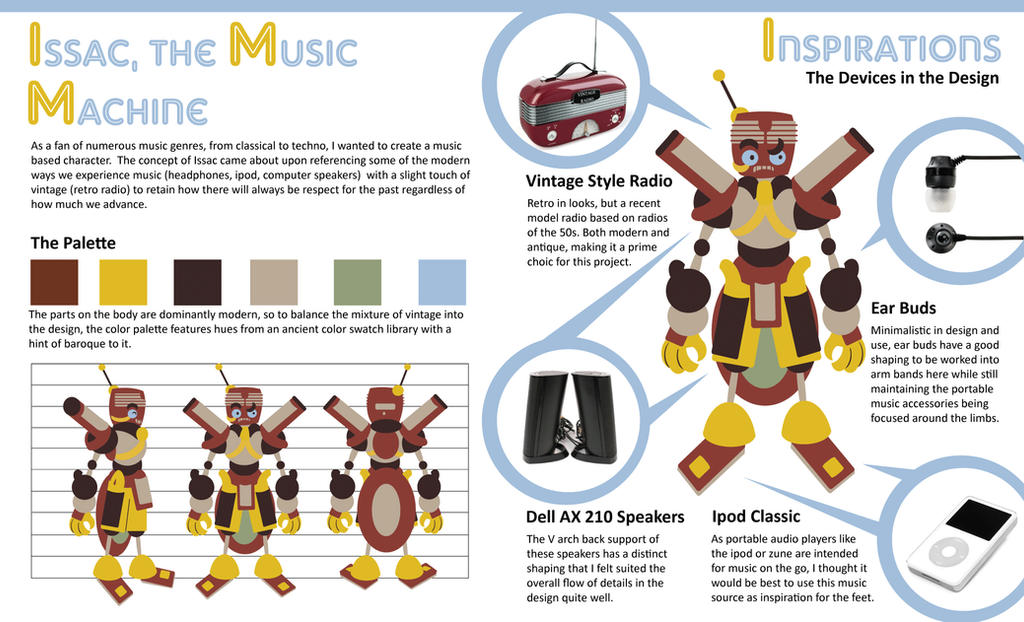 Character Design Portfolio Presentation : Portfolio character design presentation beta by