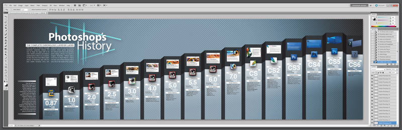 Photoshop History Timeline