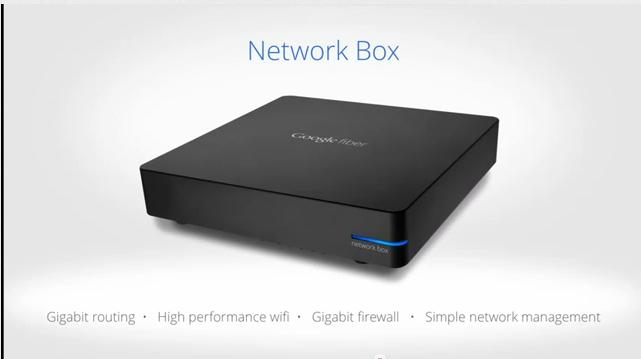 Google Fiber Network/Storage/TV Box - by Google by dAKirby309