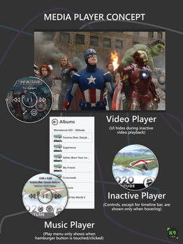CONCEPT - Media Player