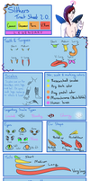 Slithers Trait Sheet 2.0 by Jay-and-Kos
