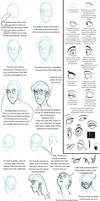 Notes on Heads by Expression