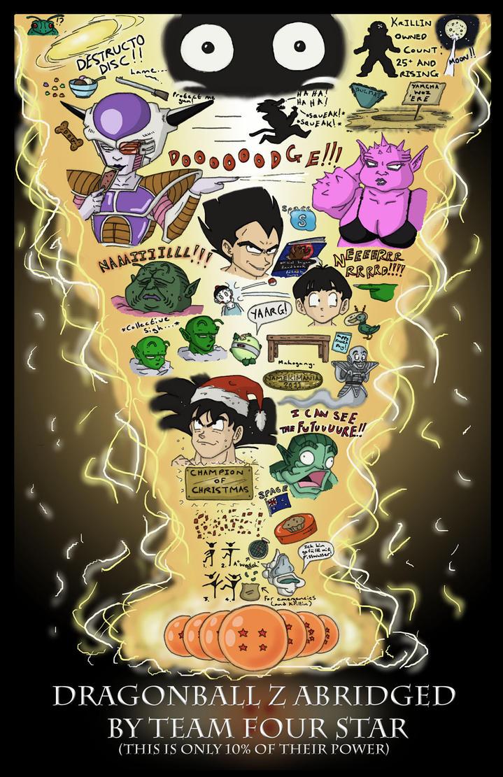Funny Dragon Ball Z Abridged Memes : Dragonball z abridged by expression on deviantart