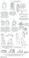 Clothing Notes