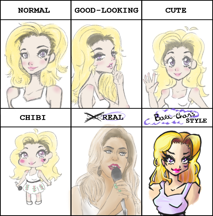 Style Meme - Electra Heart by Bepbo