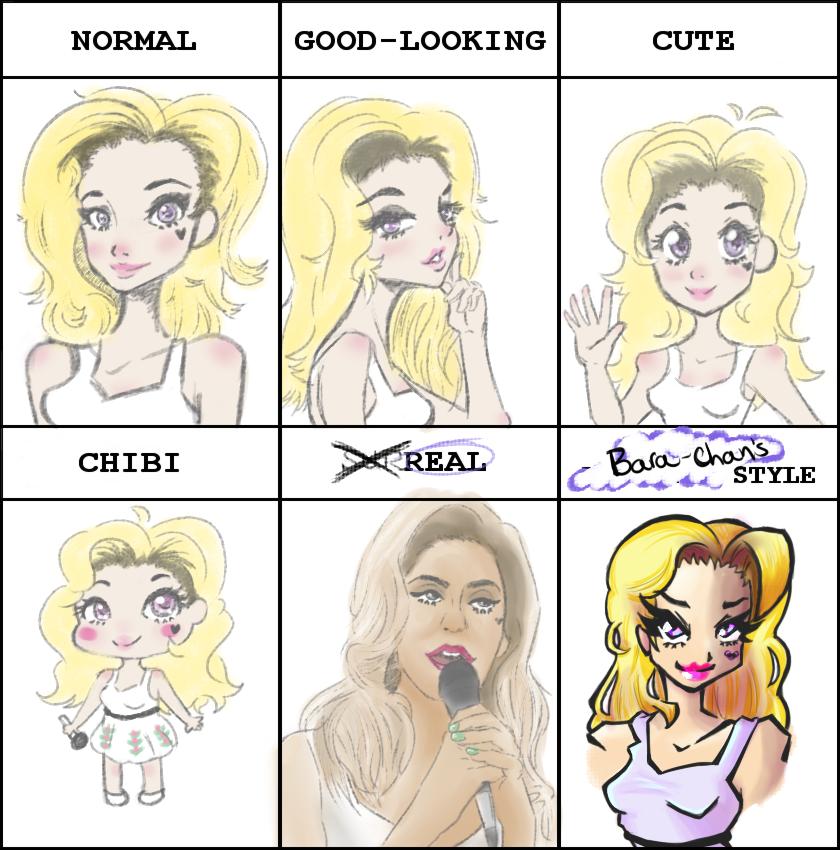 Style Meme - Electra Heart by Bepbo