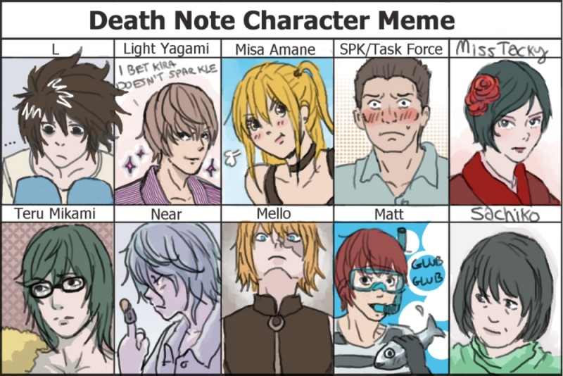 DN Character Meme by cloverinblue