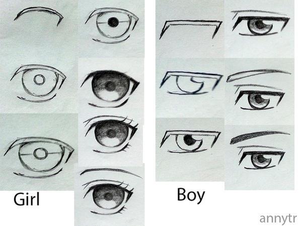 Basic Manga Eye Steps by annytr on DeviantArt