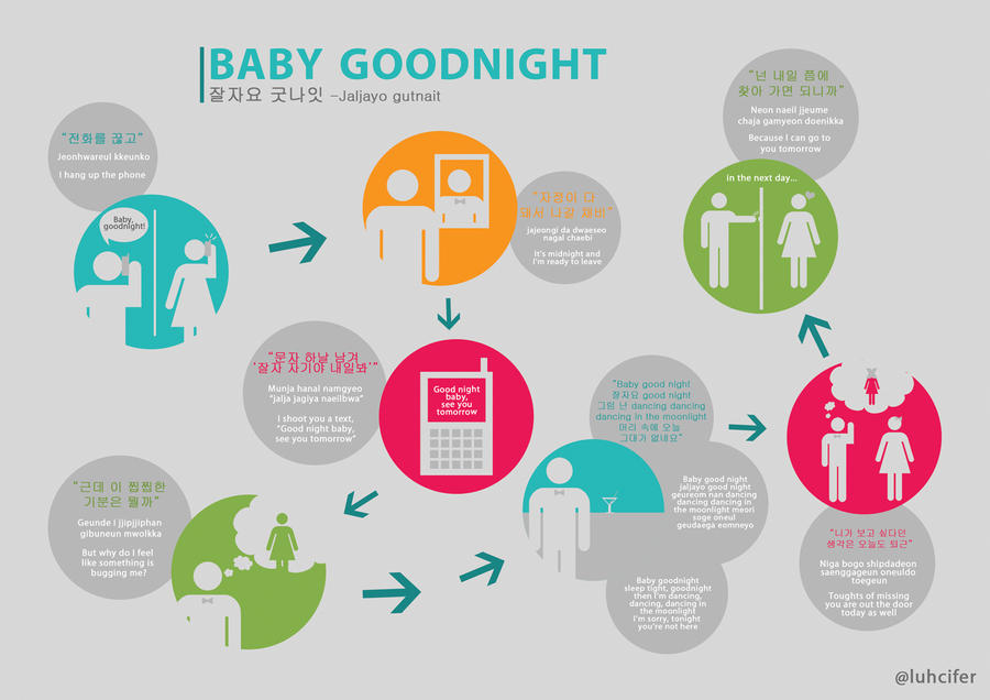 Baby Goodnight (infographic) by luanafreitas