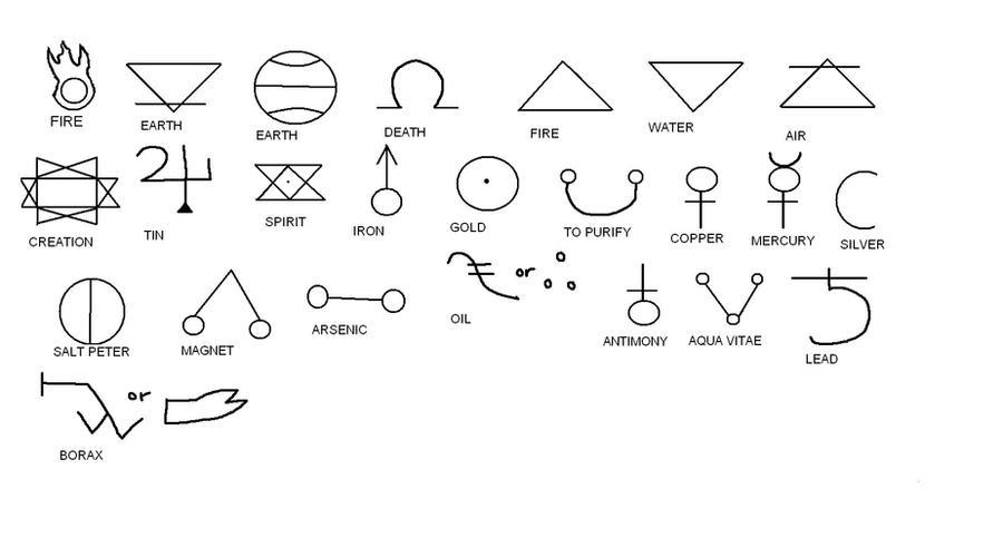 Alchemical Symbols By Silverhusky99 On Deviantart