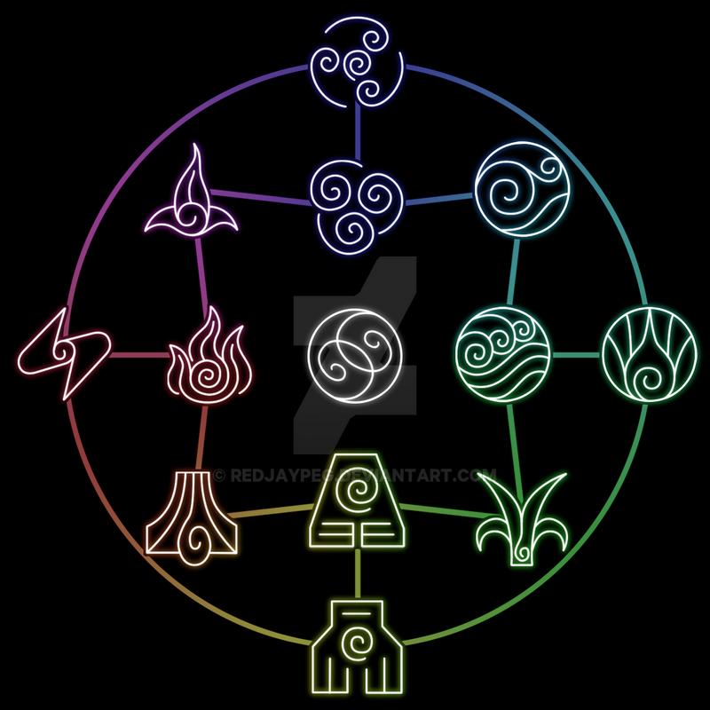 8 Elements Of Art : Avatar elements by redjaypeg on deviantart