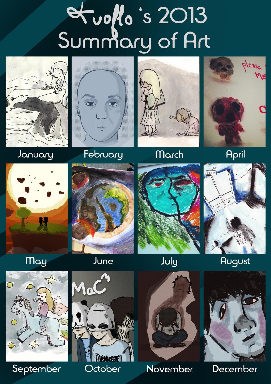 Evoflo's 2013 Summary Art by evoflorent