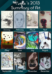 Evoflo's 2013 Summary Art